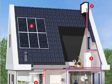 Warmtepomp zorgt voor energie- en geldbesparing